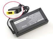 LENOVO 20V 7.5A Adapter